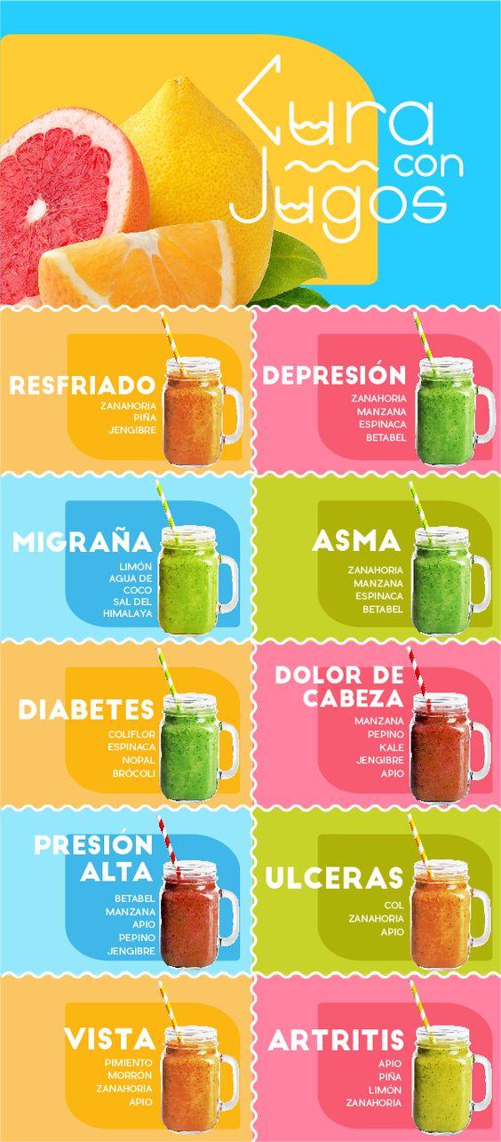 dieta detox juice plus 2017