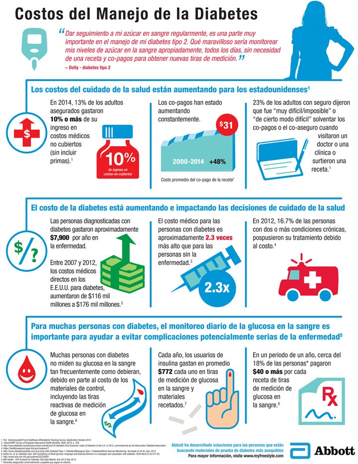 Costos del manejo de la diabetes
