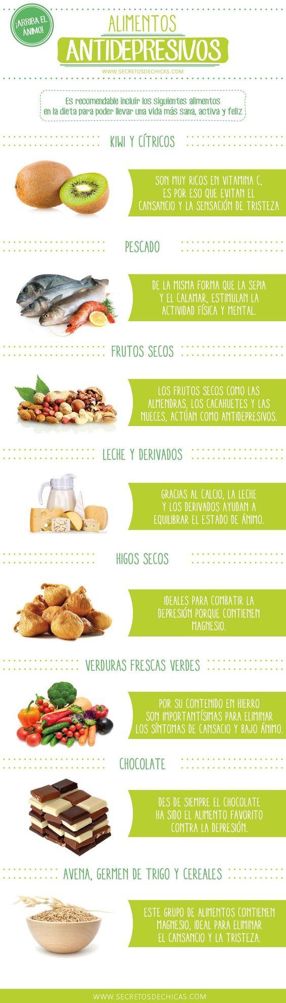 Alimentos antidepresivos - Alimentos contra depresion ...