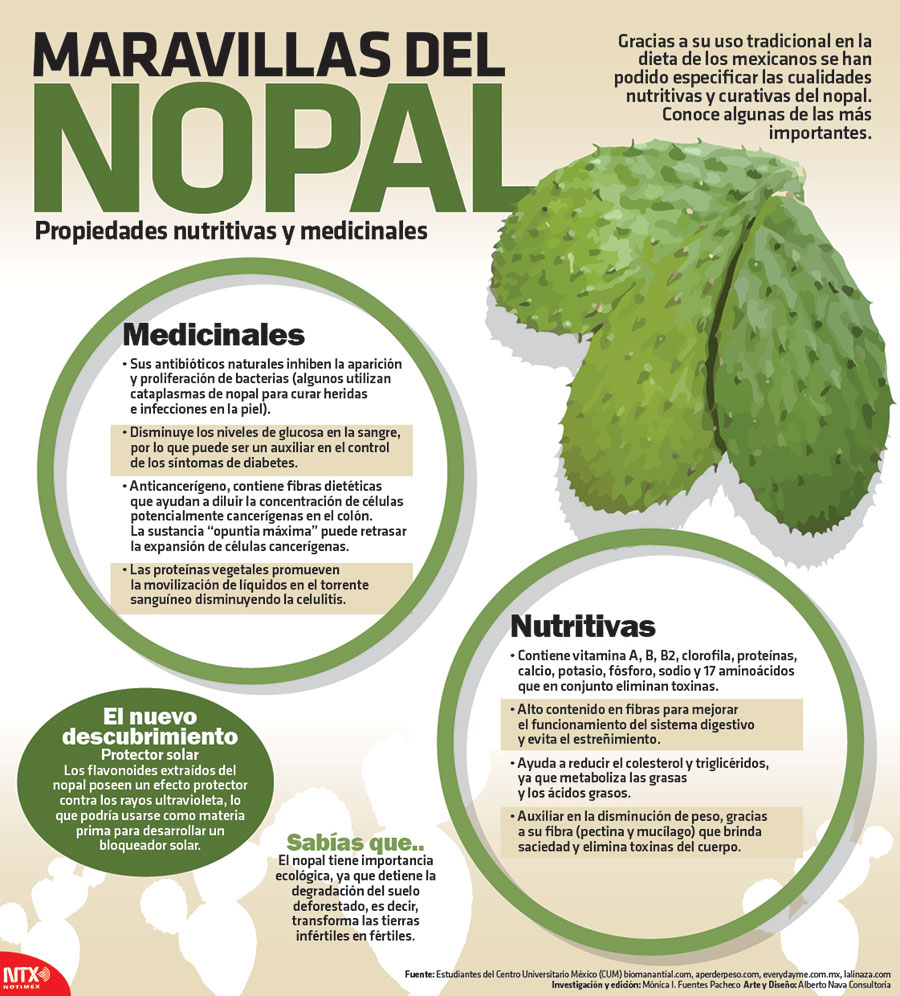 how to use nopal for diabetes