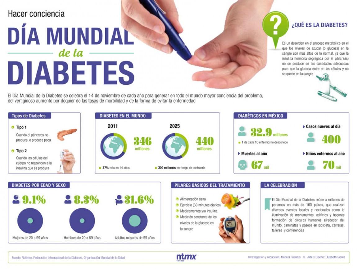 idf diabetes atlas 2017 pdf